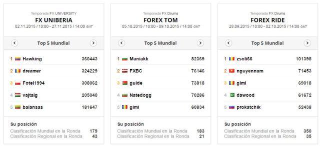 Broker Forex - Forex Online Trading